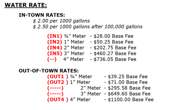 2019-2020 Water Rates